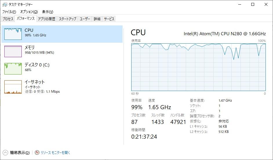 Windows10のクリーンインストール後Youtubeを再生中のCPU、メモリ、HDDの各負荷
